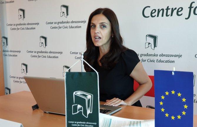 Photo of CGO: Obrazovanje u Crnoj Gori nije jednako dostupno svim učenicima u vrijeme pandemije korona virusa