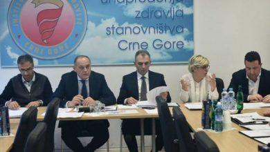 Photo of Crno na bijelo: Odluka NKT-a da u ovom trenutku otvori granice kontinuirano politička