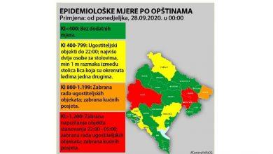 Photo of EPIDEMIOLOŠKE MJERE: Evo u kojim gradovima je od ponedjeljka zabranjen izlazak od 22h do 05h…